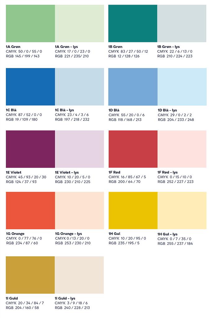 Farver i Københavns visuelle identitet